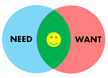 Theory_of_Need_and_Want.png